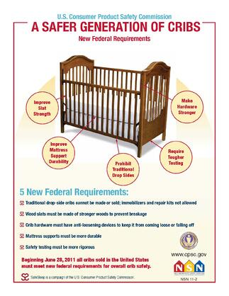 Crib saftey Rules Furniture Concepts