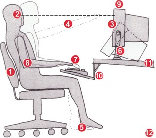diagram of sitting office worker