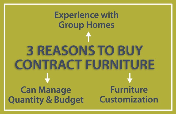 Image of group home furniture from a contract furniture seller.